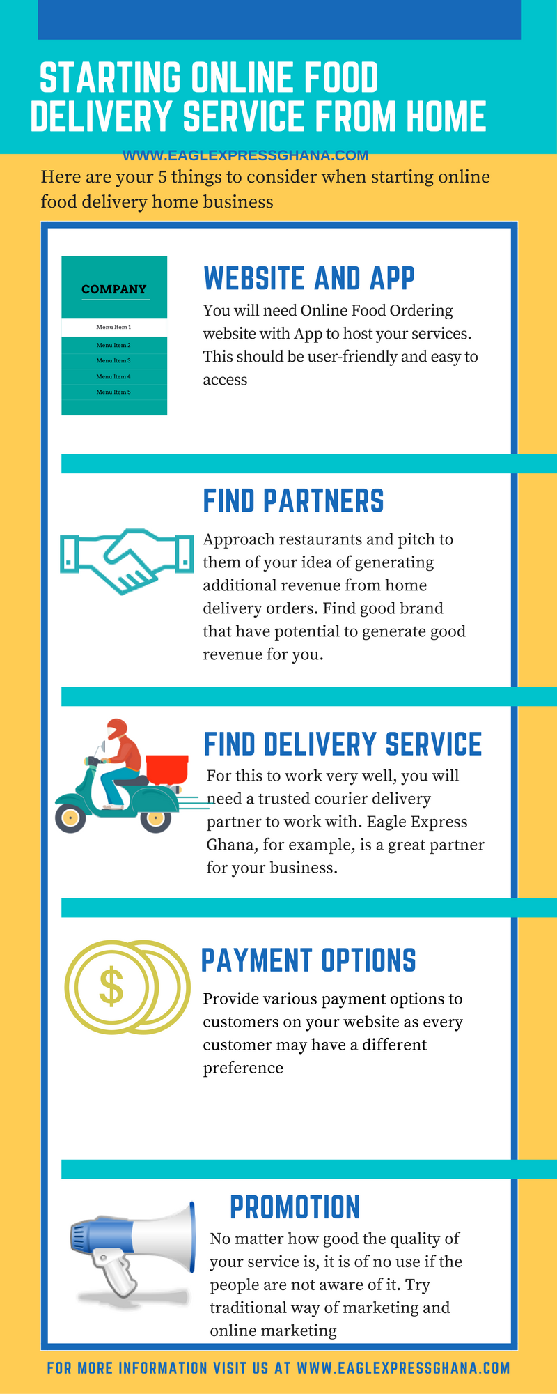 5 things to consider when starting online food delivery service
